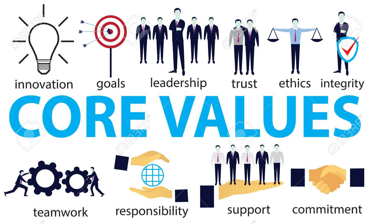 Values in Business