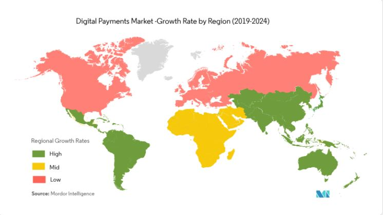 Digital payments growth